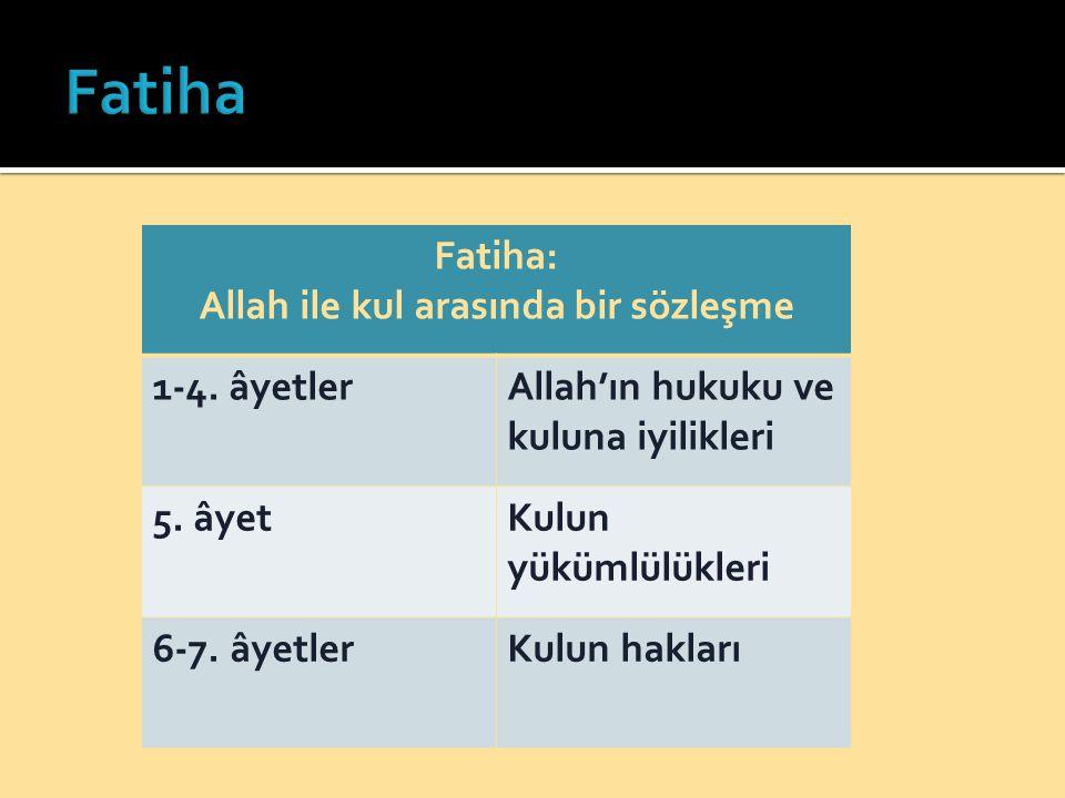 Fatiha: Allah ile kul arasında bir sözleşme