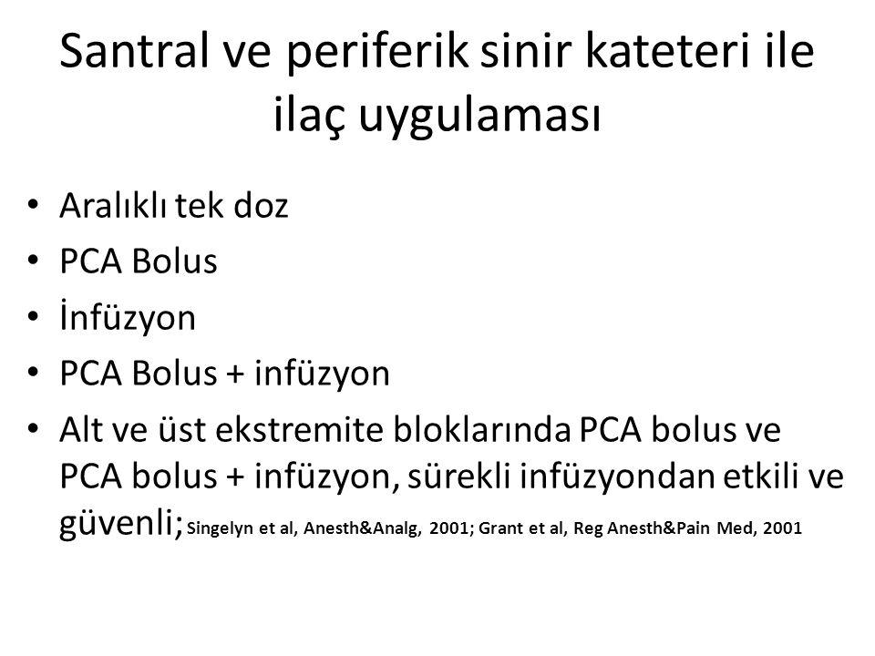 Santral ve periferik sinir kateteri ile ilaç uygulaması
