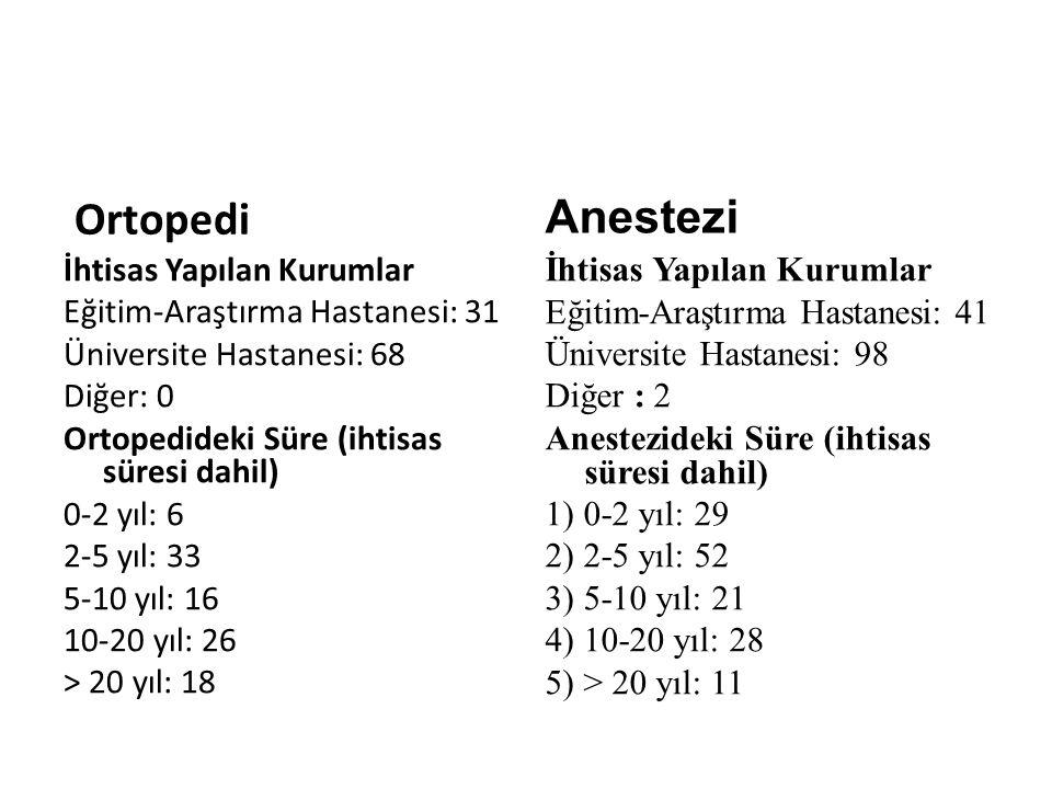 Ortopedi Anestezi.