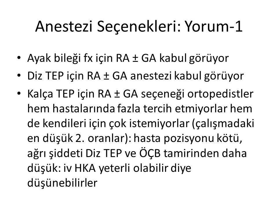 Anestezi Seçenekleri: Yorum-1