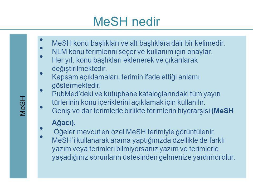 MeSH nedir MeSH. MeSH konu başlıkları ve alt başlıklara dair bir kelimedir. NLM konu terimlerini seçer ve kullanım için onaylar.