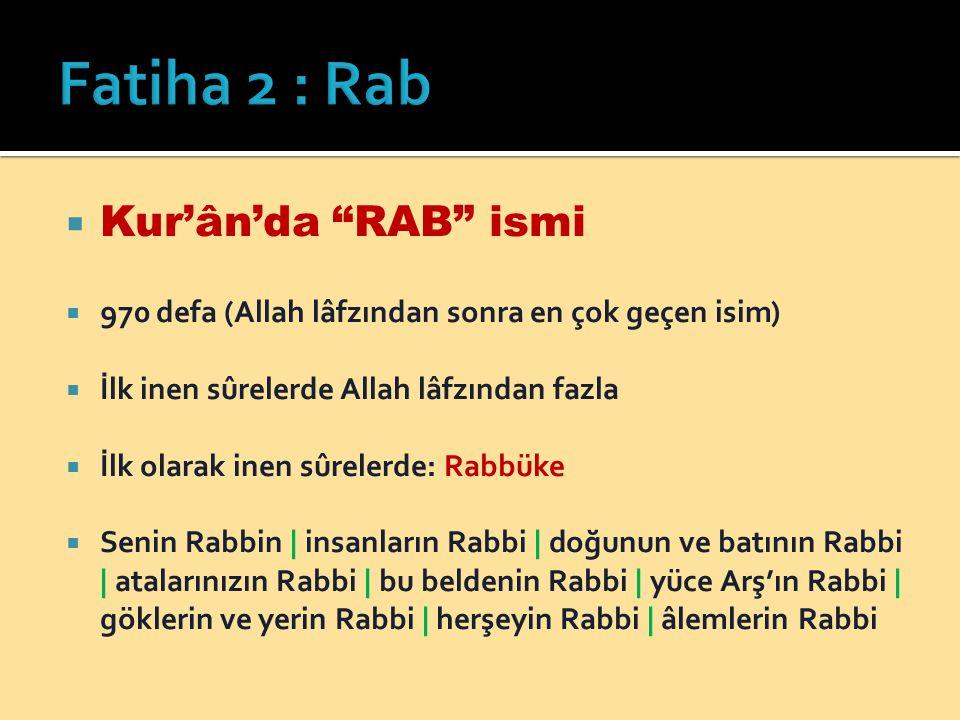 Fatiha 2 : Rab Kur'ân'da RAB ismi