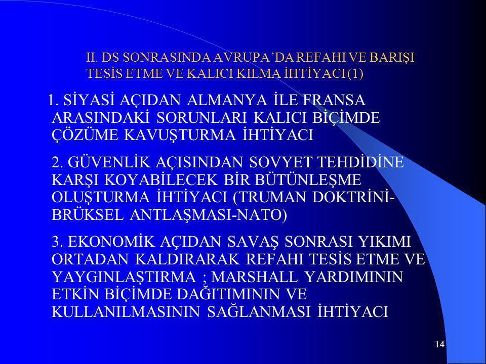 II. DS SONRASINDA AVRUPA'DA REFAHI VE BARIŞI TESİS ETME VE KALICI KILMA İHTİYACI (1)