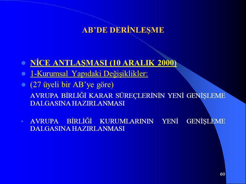 NİCE ANTLAŞMASI (10 ARALIK 2000) 1-Kurumsal Yapıdaki Değişiklikler: