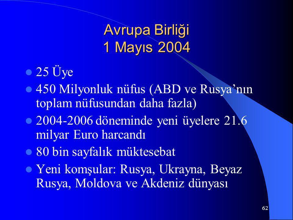 Avrupa Birliği 1 Mayıs 2004 25 Üye