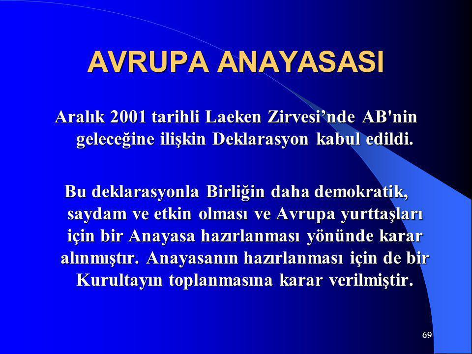 AVRUPA ANAYASASI Aralık 2001 tarihli Laeken Zirvesi'nde AB nin geleceğine ilişkin Deklarasyon kabul edildi.