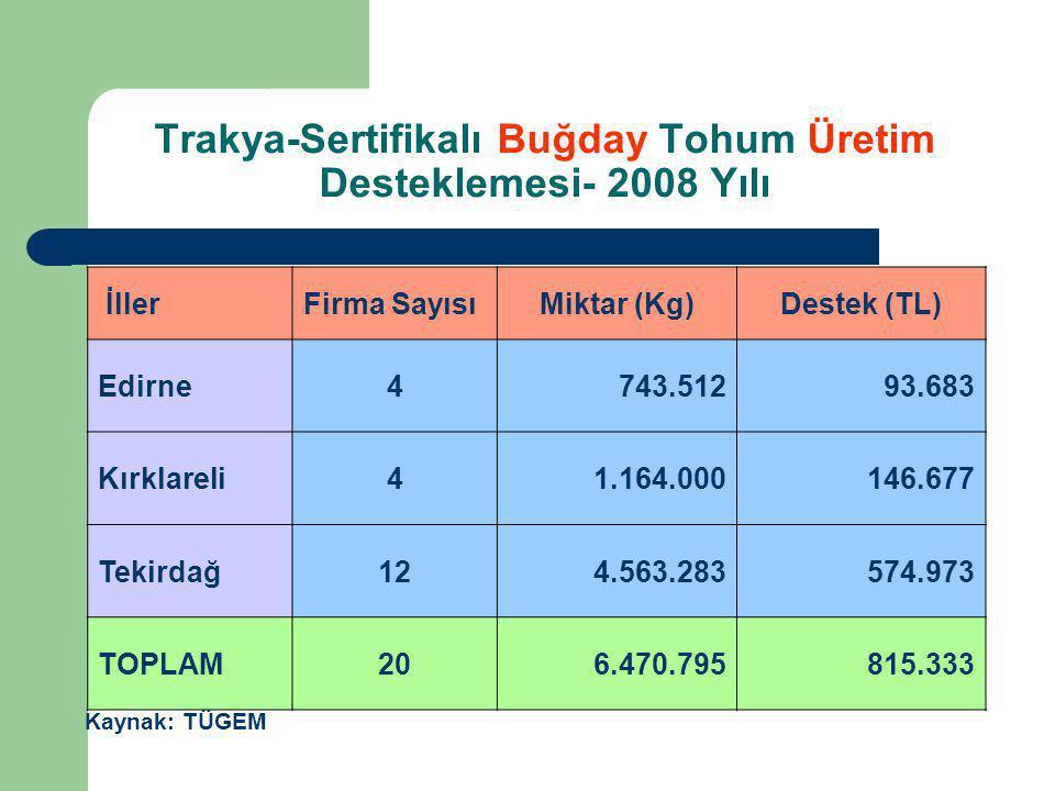 Trakya-Sertifikalı Buğday Tohum Üretim Desteklemesi- 2008 Yılı
