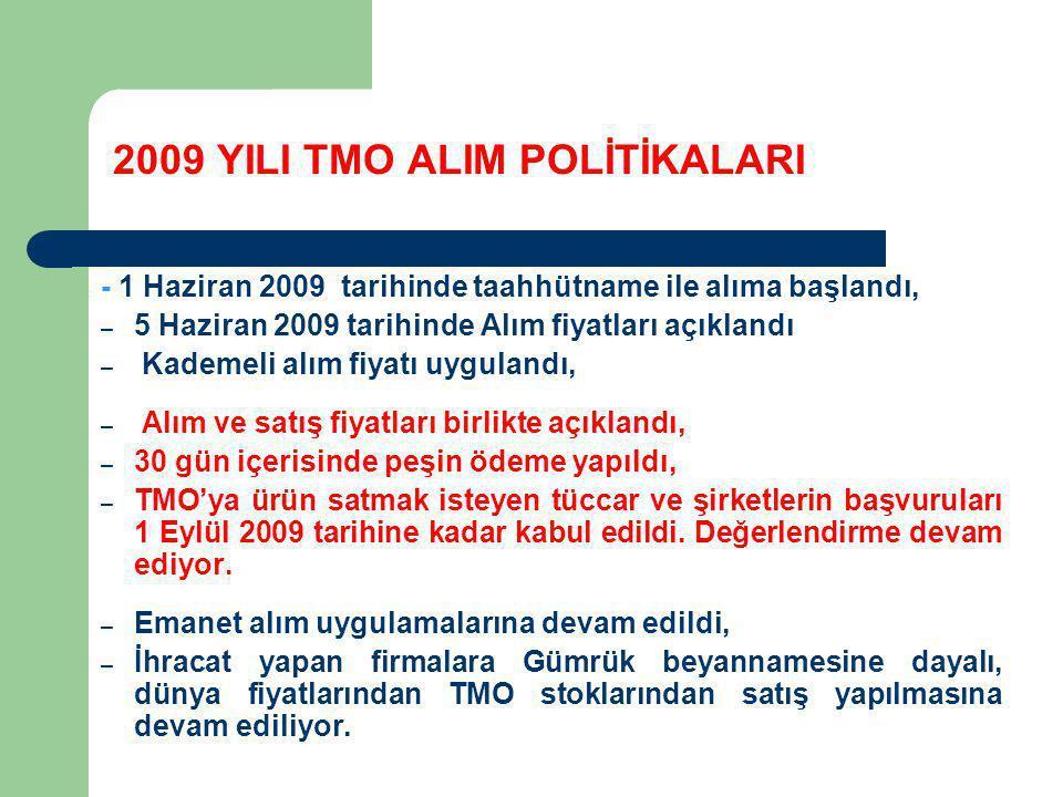2009 YILI TMO ALIM POLİTİKALARI