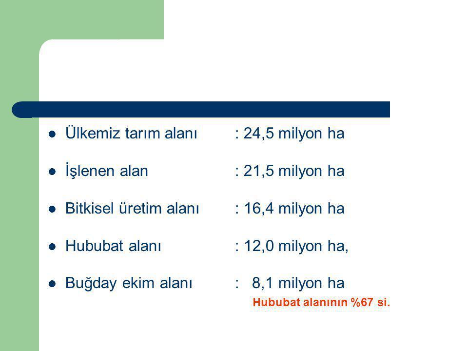 Ülkemiz tarım alanı : 24,5 milyon ha İşlenen alan : 21,5 milyon ha