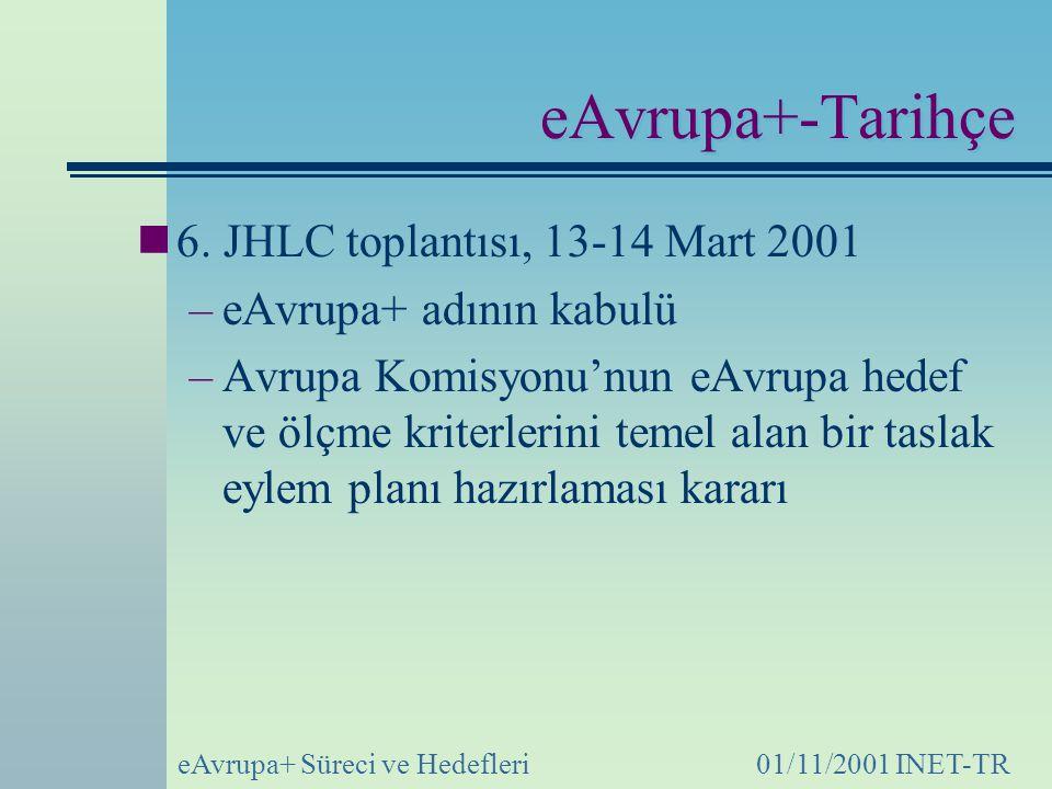 eAvrupa+-Tarihçe 6. JHLC toplantısı, 13-14 Mart 2001