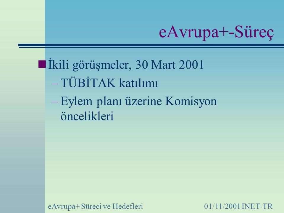 eAvrupa+-Süreç İkili görüşmeler, 30 Mart 2001 TÜBİTAK katılımı