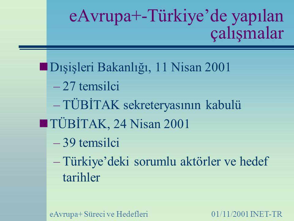 eAvrupa+-Türkiye'de yapılan çalışmalar