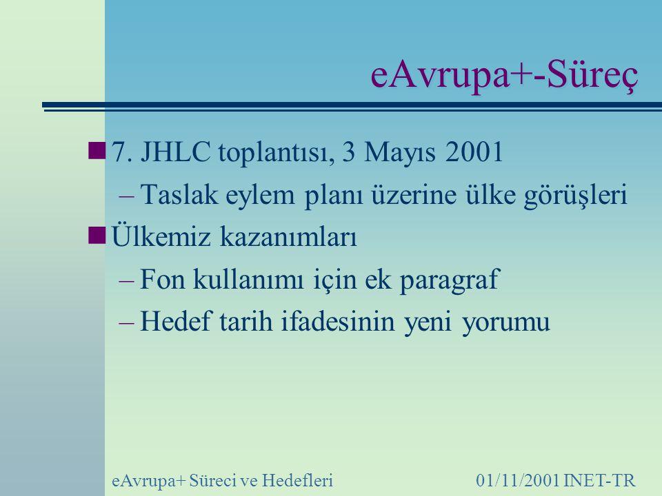 eAvrupa+-Süreç 7. JHLC toplantısı, 3 Mayıs 2001