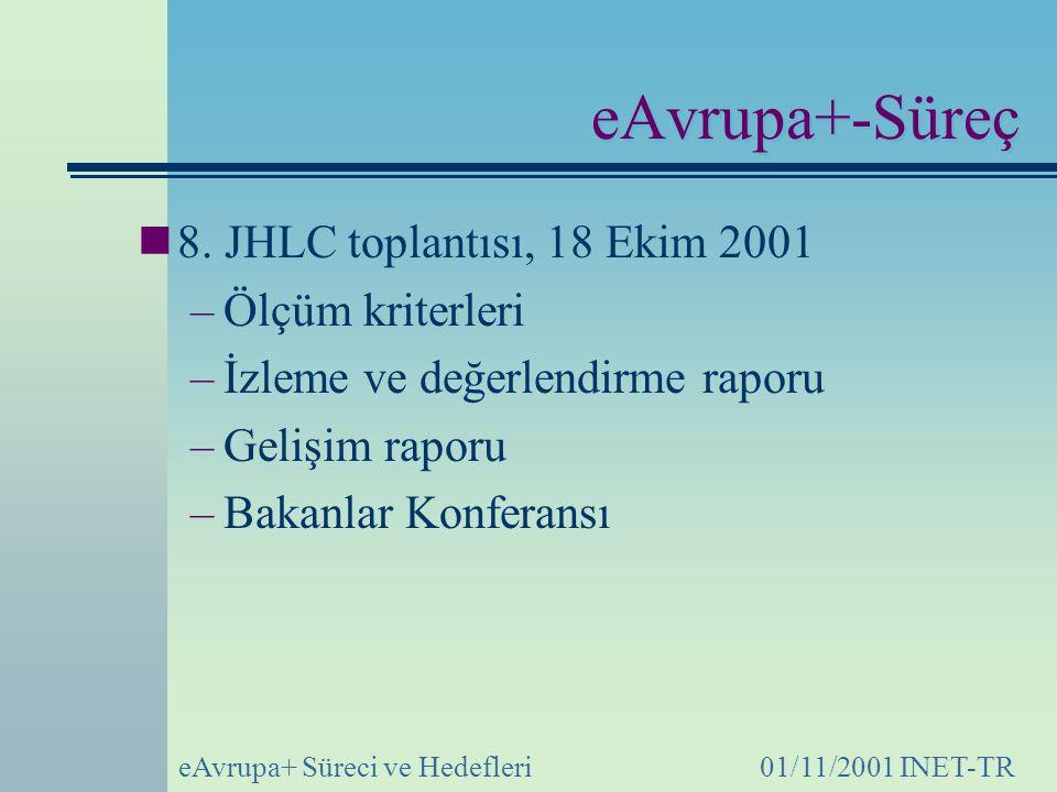 eAvrupa+-Süreç 8. JHLC toplantısı, 18 Ekim 2001 Ölçüm kriterleri