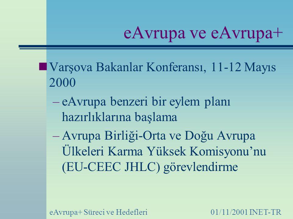 eAvrupa ve eAvrupa+ Varşova Bakanlar Konferansı, 11-12 Mayıs 2000