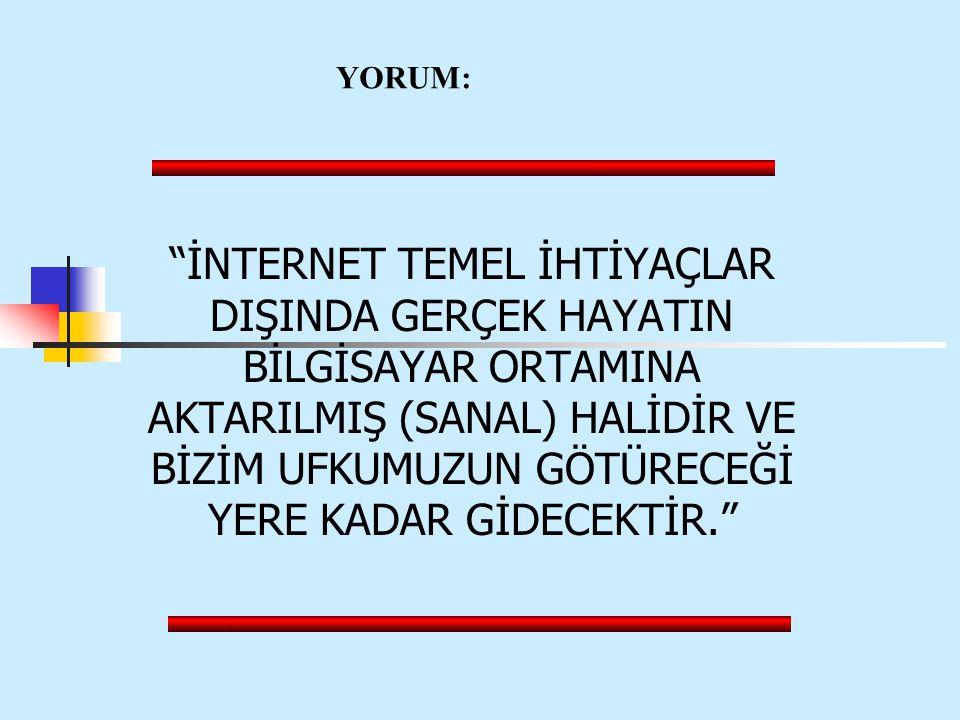 YORUM:
