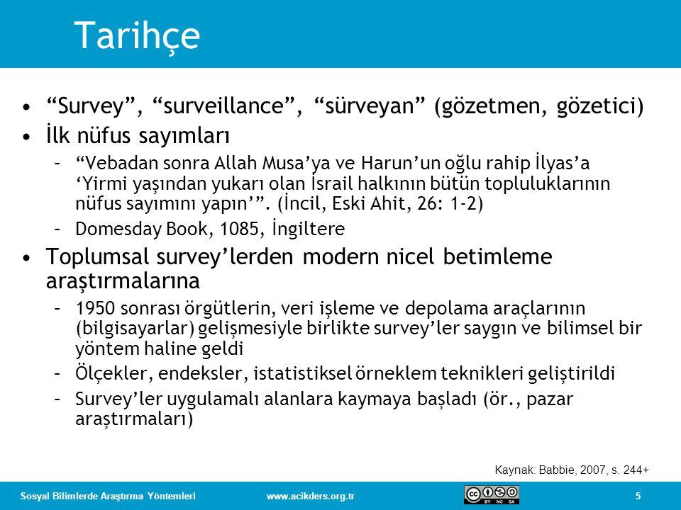 Tarihçe Survey , surveillance , sürveyan (gözetmen, gözetici)
