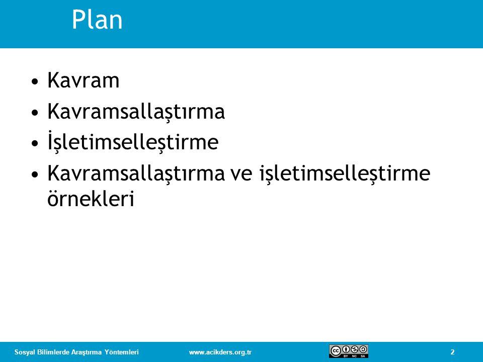 Plan Kavram Kavramsallaştırma İşletimselleştirme