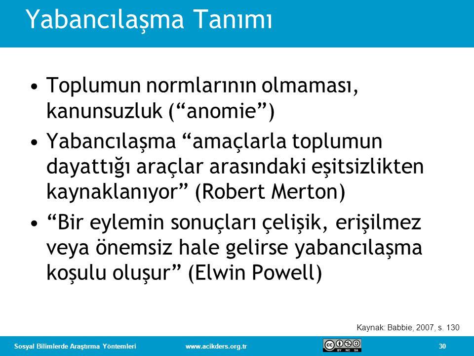 Yabancılaşma Tanımı Toplumun normlarının olmaması, kanunsuzluk ( anomie )