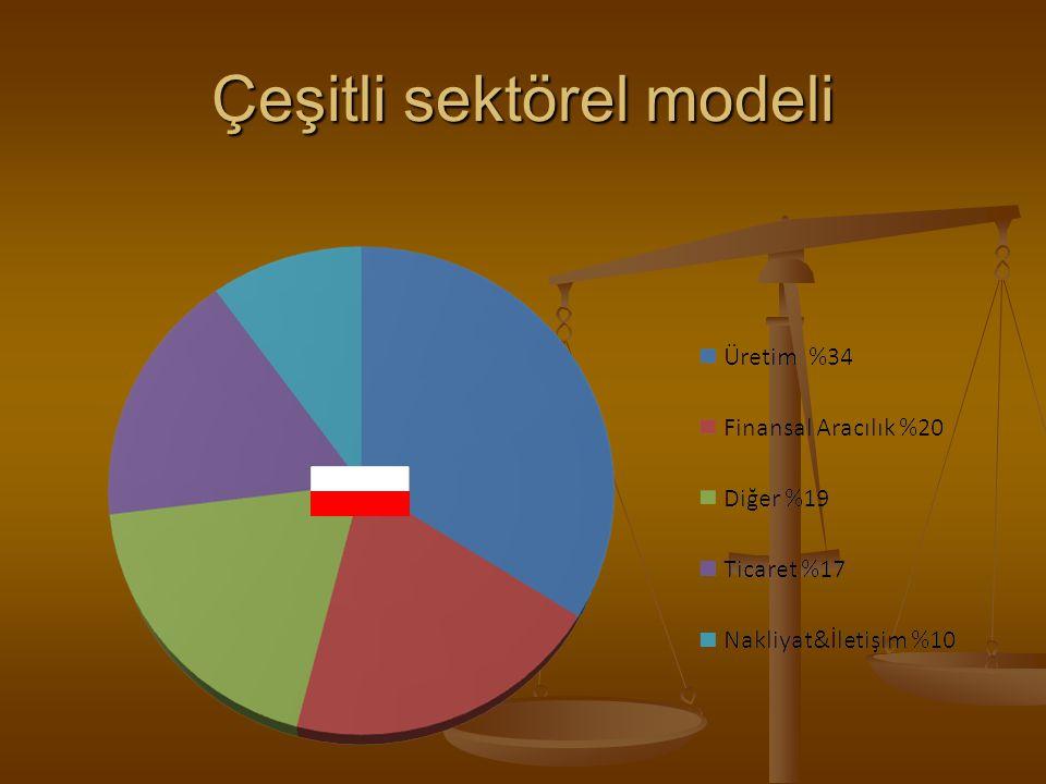 Çeşitli sektörel modeli