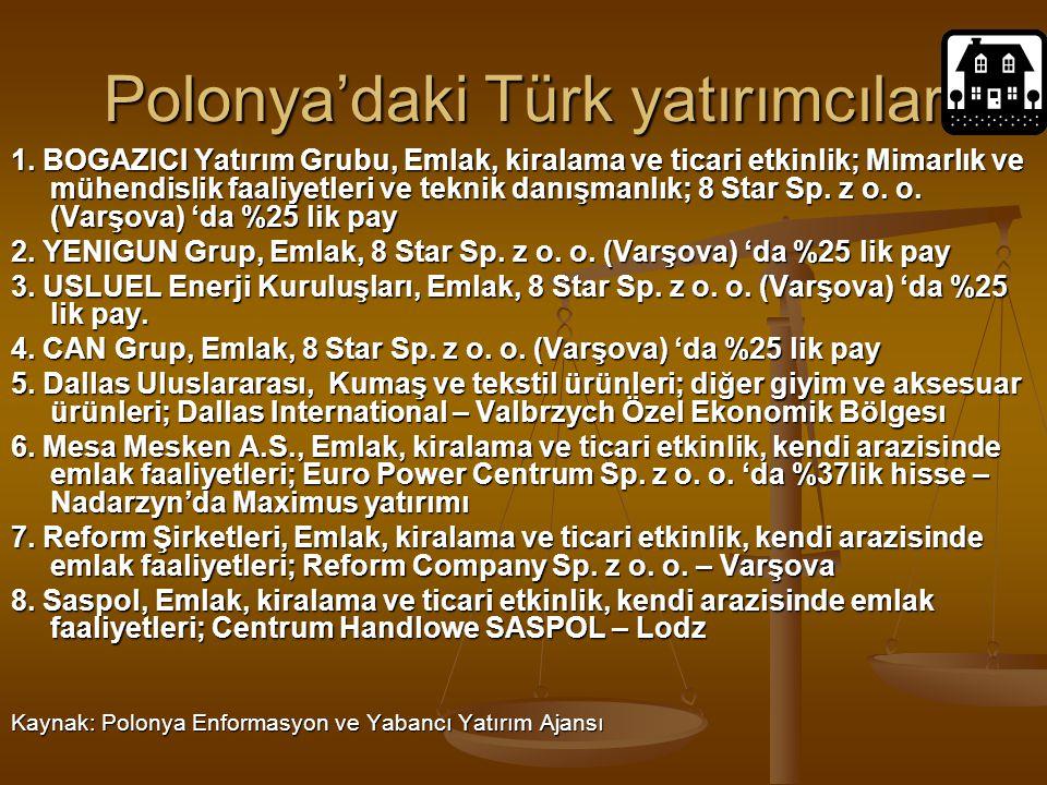 Polonya'daki Türk yatırımcılar