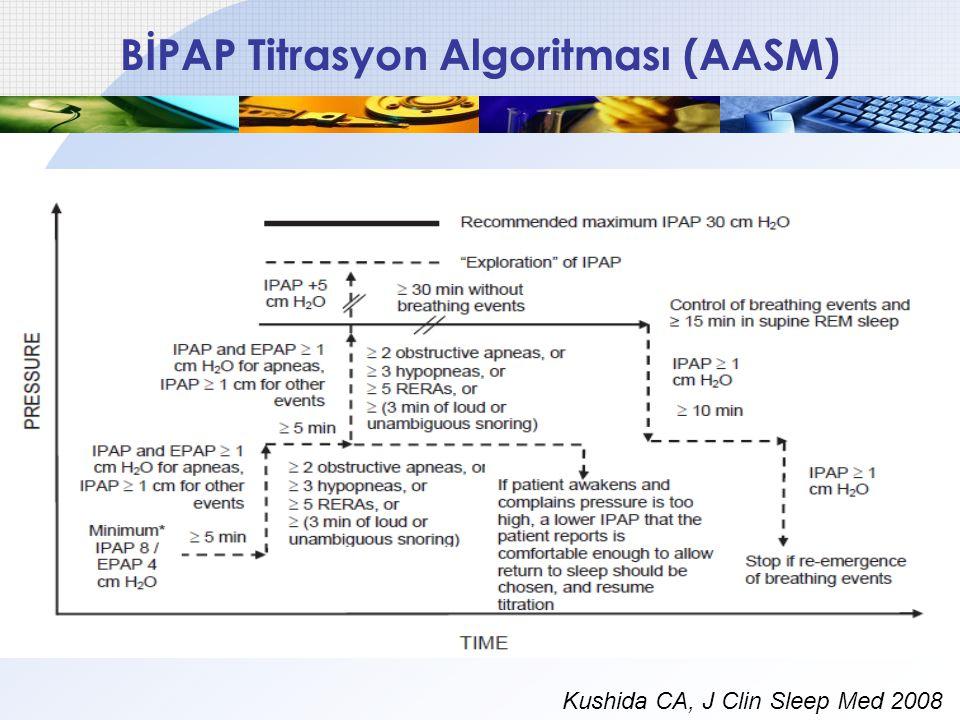 BİPAP Titrasyon Algoritması (AASM)