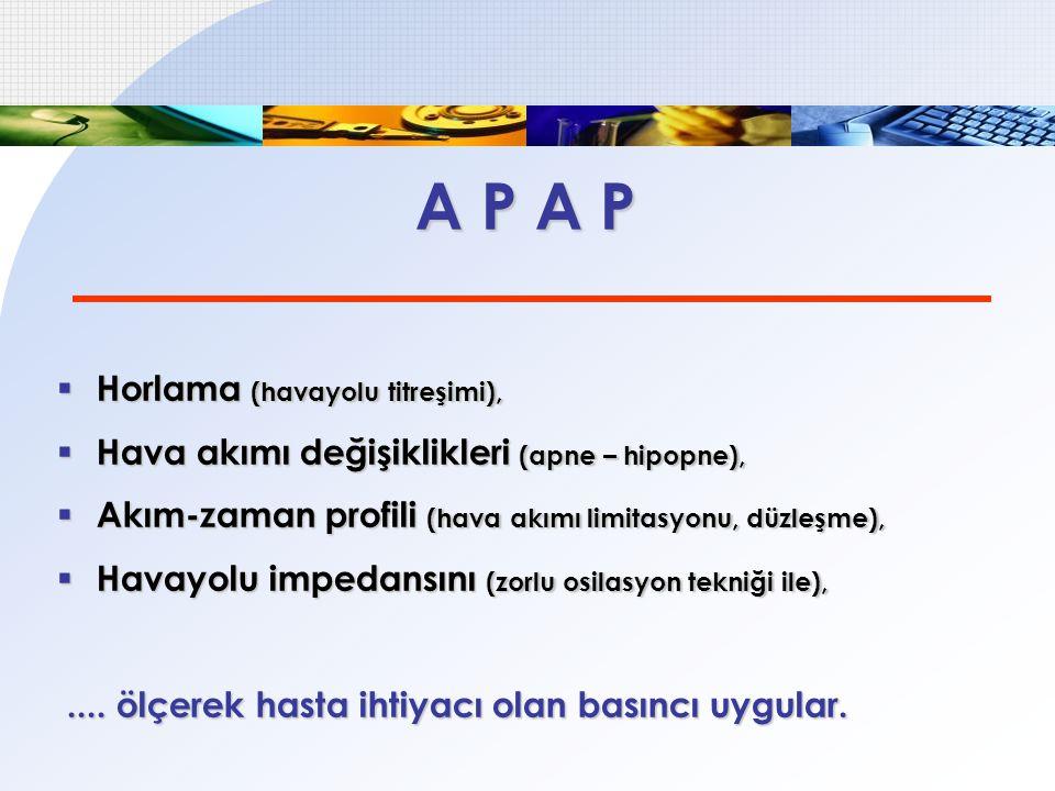 A P A P Horlama (havayolu titreşimi),