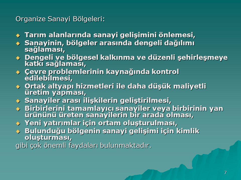 Organize Sanayi Bölgeleri: