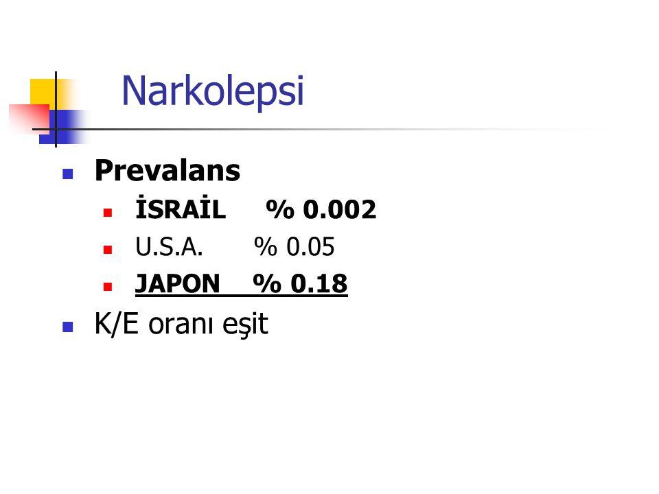 Narkolepsi Prevalans K/E oranı eşit İSRAİL % 0.002 U.S.A. % 0.05