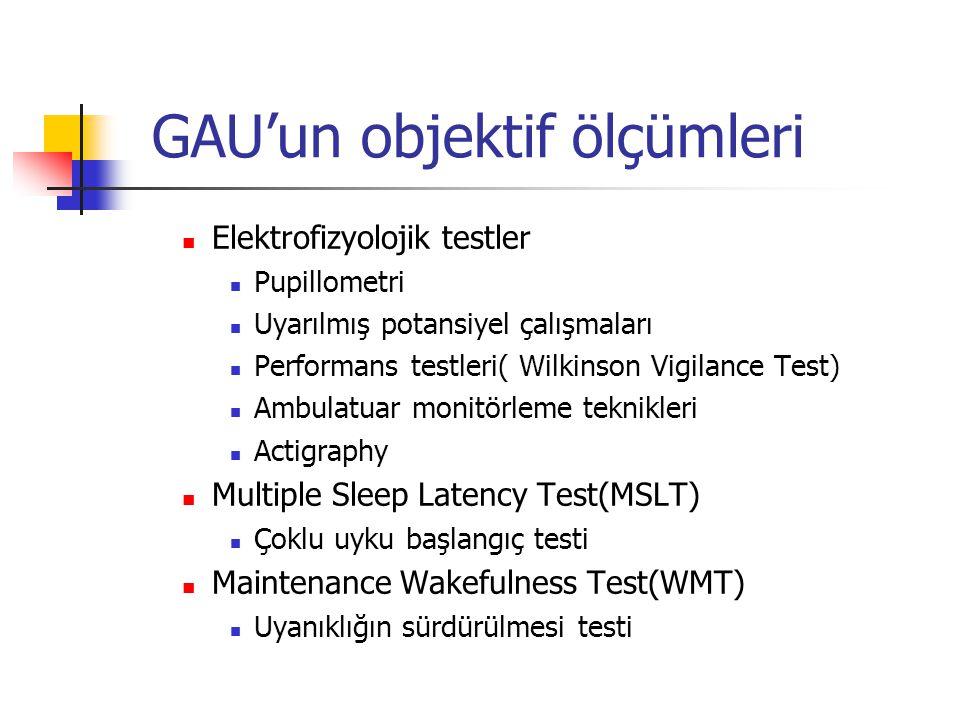 GAU'un objektif ölçümleri