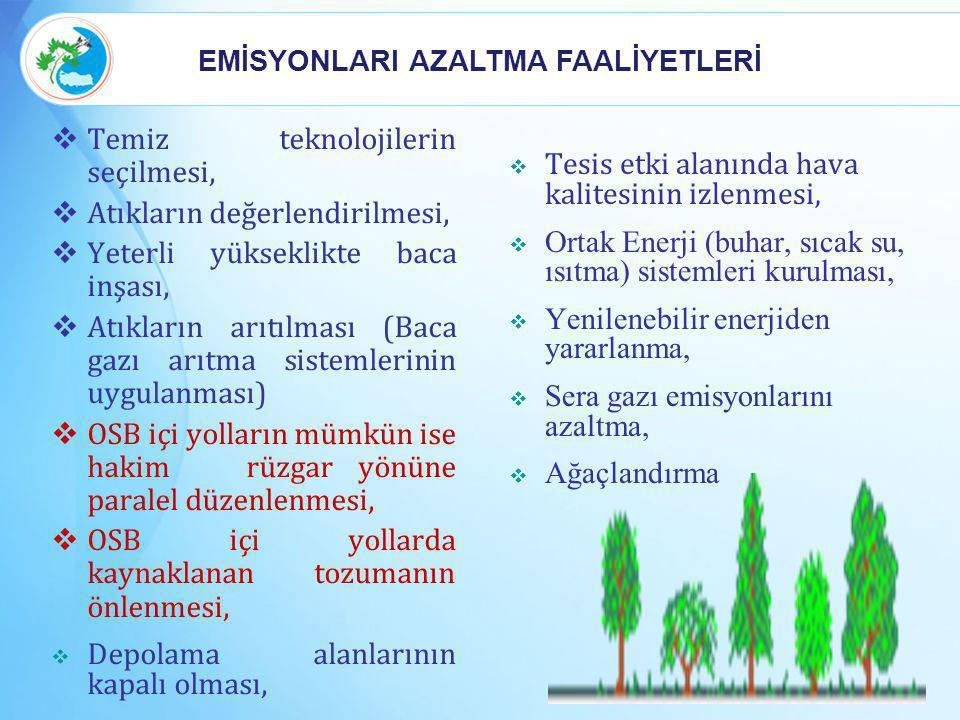 EMİSYONLARI AZALTMA FAALİYETLERİ