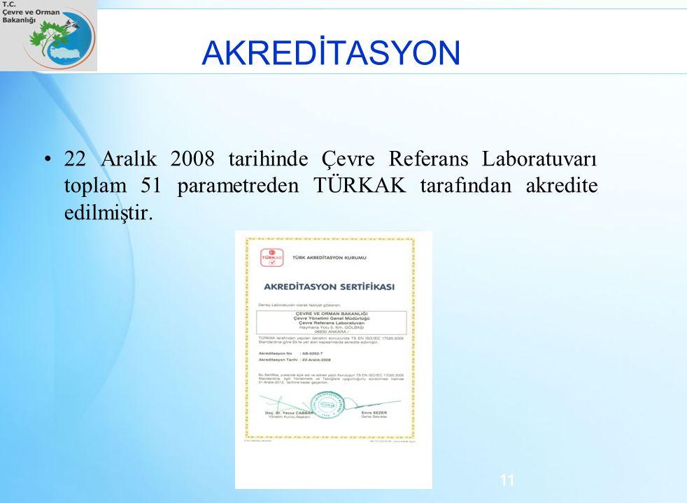 AKREDİTASYON 22 Aralık 2008 tarihinde Çevre Referans Laboratuvarı toplam 51 parametreden TÜRKAK tarafından akredite edilmiştir.