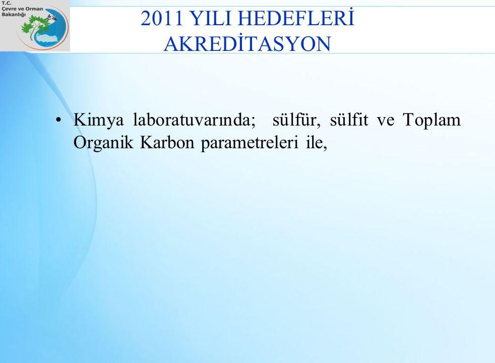 2011 YILI HEDEFLERİ AKREDİTASYON