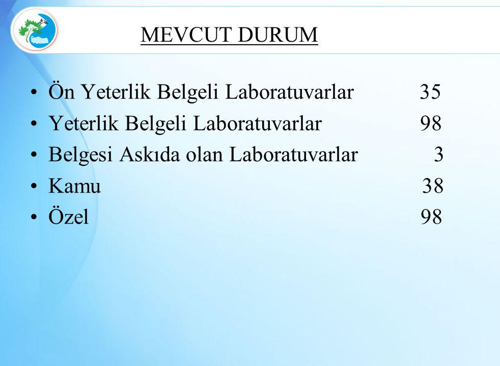 MEVCUT DURUM Ön Yeterlik Belgeli Laboratuvarlar 35. Yeterlik Belgeli Laboratuvarlar 98.