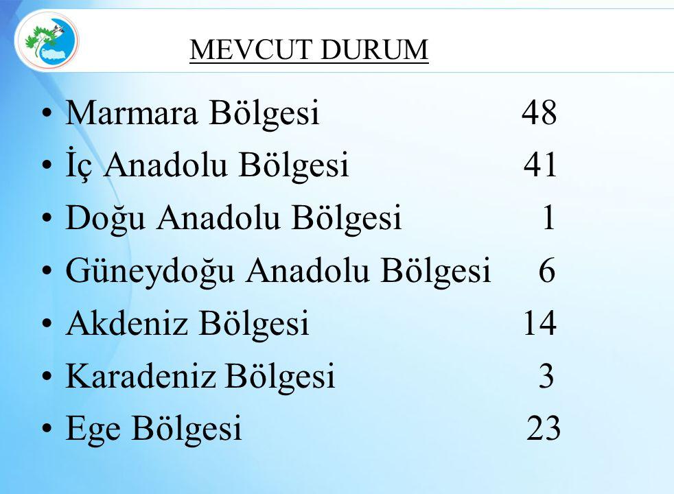 Güneydoğu Anadolu Bölgesi 6 Akdeniz Bölgesi 14 Karadeniz Bölgesi 3