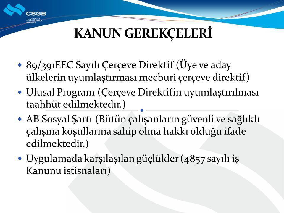 KANUN GEREKÇELERİ 89/391EEC Sayılı Çerçeve Direktif (Üye ve aday ülkelerin uyumlaştırması mecburi çerçeve direktif)