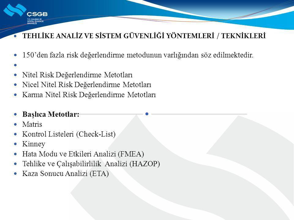 Nitel Risk Değerlendirme Metotları