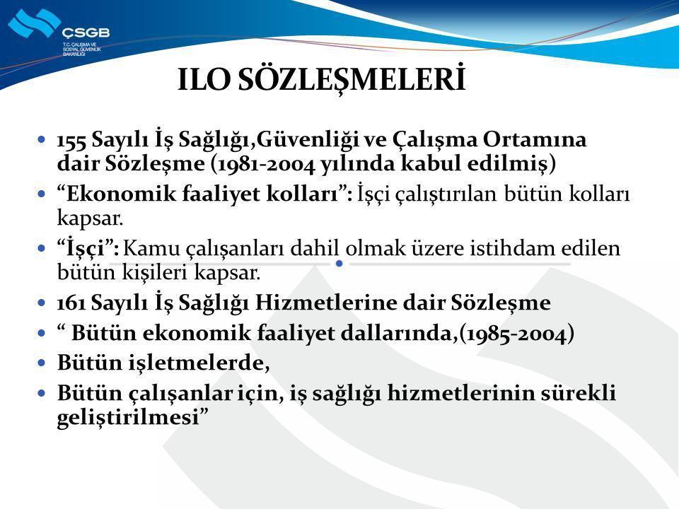 ILO SÖZLEŞMELERİ 155 Sayılı İş Sağlığı,Güvenliği ve Çalışma Ortamına dair Sözleşme (1981-2004 yılında kabul edilmiş)