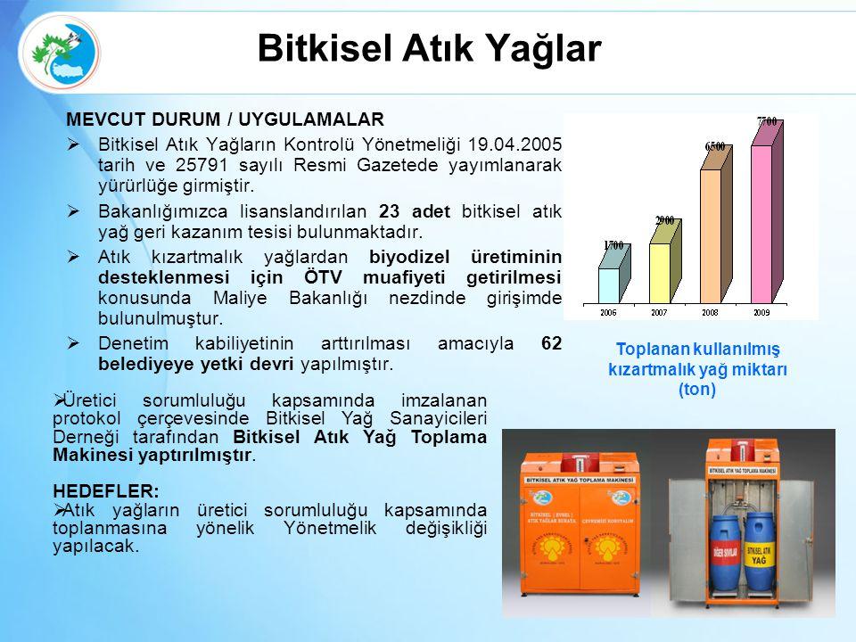 Toplanan kullanılmış kızartmalık yağ miktarı (ton)