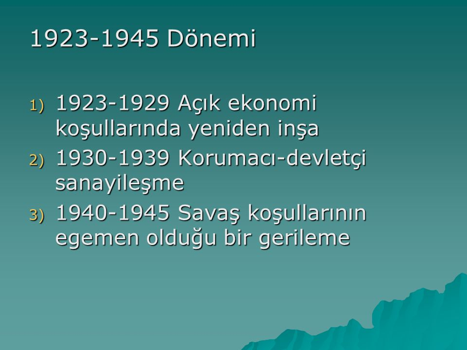 1923-1945 Dönemi 1923-1929 Açık ekonomi koşullarında yeniden inşa