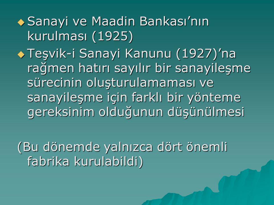 Sanayi ve Maadin Bankası'nın kurulması (1925)