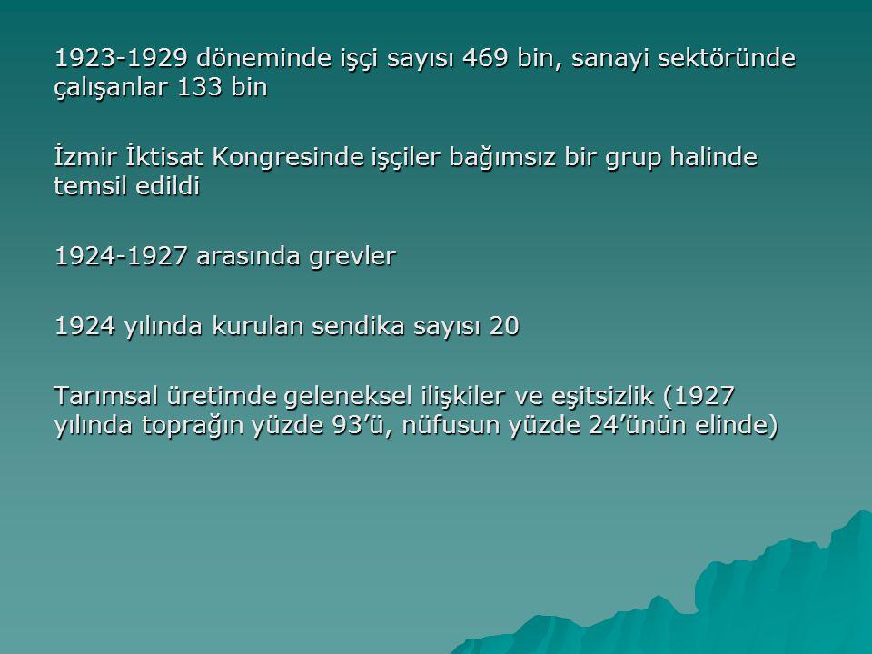 1923-1929 döneminde işçi sayısı 469 bin, sanayi sektöründe çalışanlar 133 bin