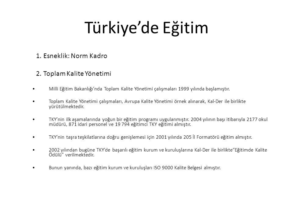 Türkiye'de Eğitim 1. Esneklik: Norm Kadro 2. Toplam Kalite Yönetimi
