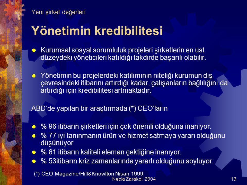 Yeni şirket değerleri Yönetimin kredibilitesi