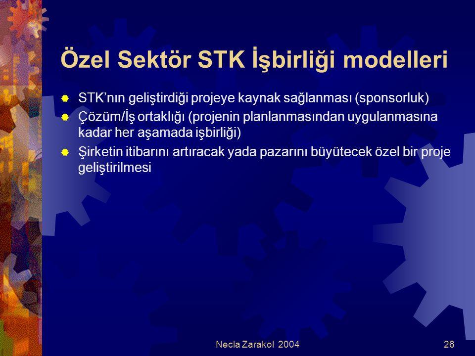 Özel Sektör STK İşbirliği modelleri
