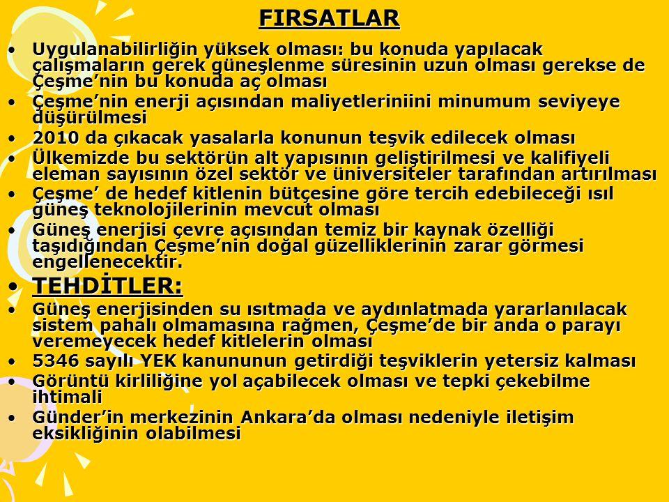 FIRSATLAR