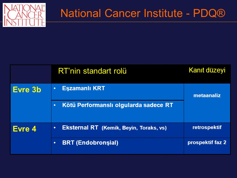 National Cancer Institute - PDQ®