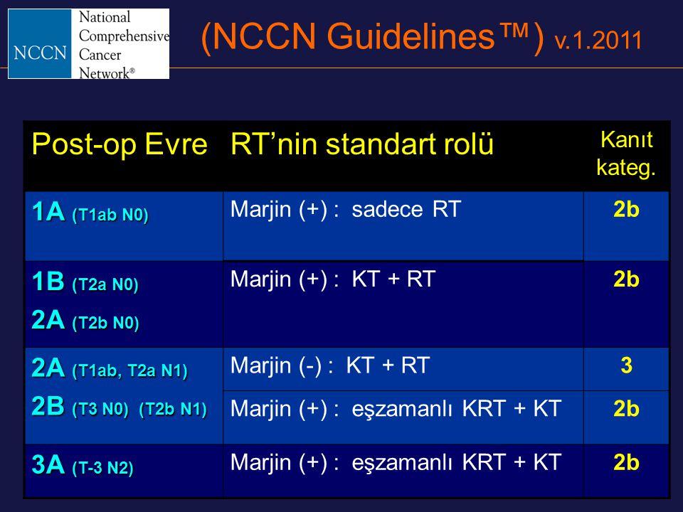 (NCCN Guidelines™) v.1.2011 Post-op Evre RT'nin standart rolü