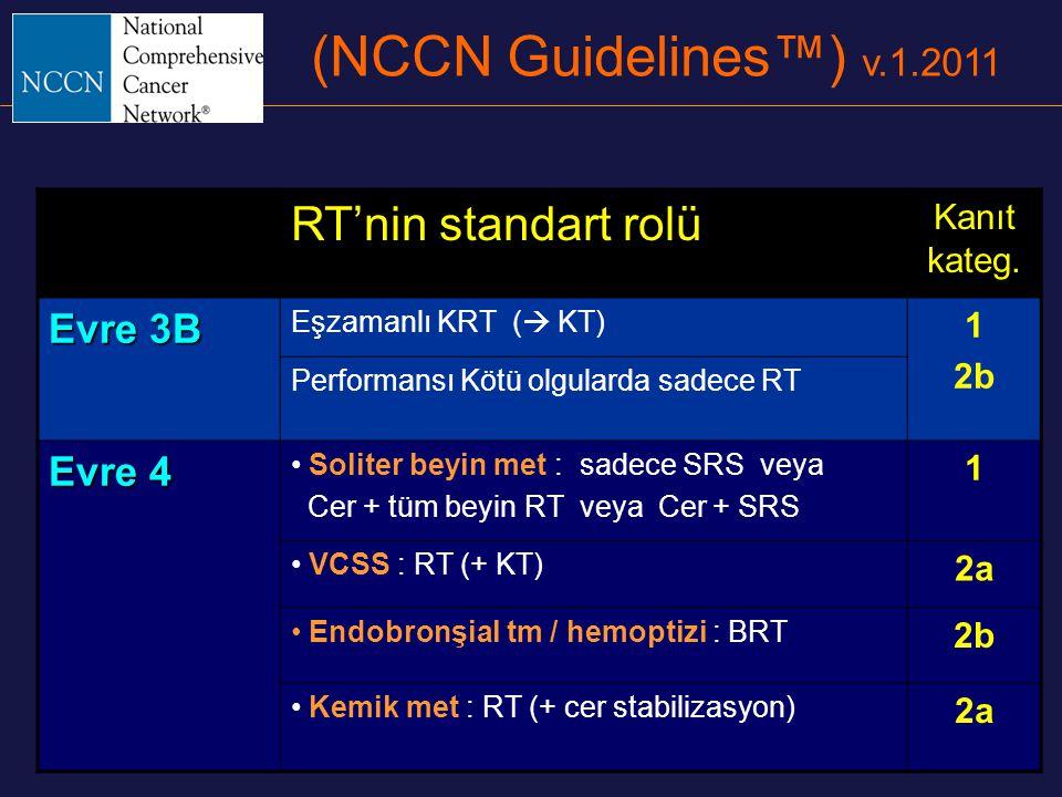 (NCCN Guidelines™) v.1.2011 RT'nin standart rolü Evre 3B Evre 4