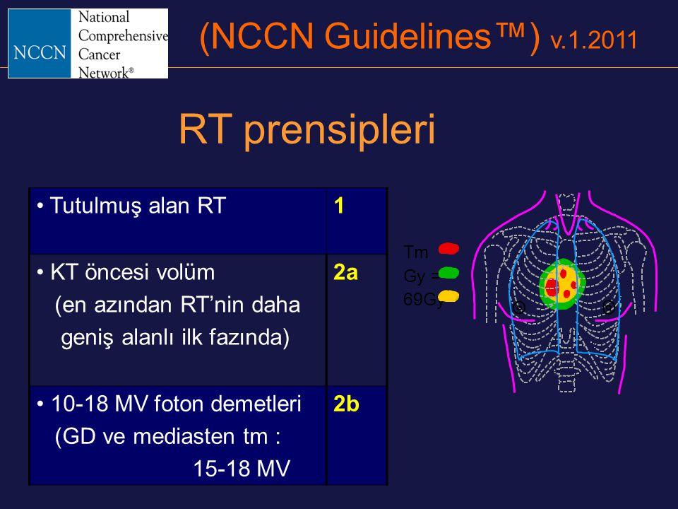 RT prensipleri (NCCN Guidelines™) v.1.2011 Tutulmuş alan RT 1
